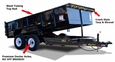 -14ft Heavy Duty Scissor Lift Dump w/Ramps- for sale in United States of America